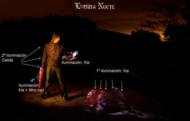 Decapitacion Nocturna Esquema de luz final